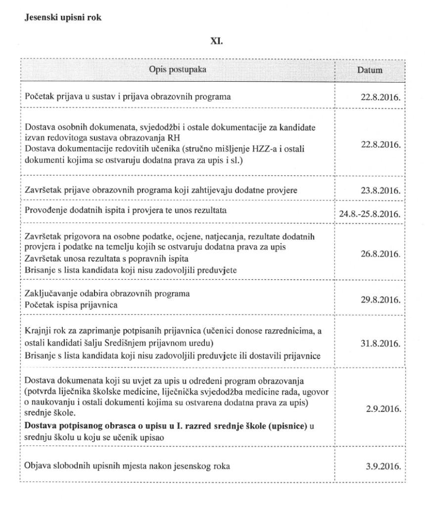 jesenski-upisni-rok11
